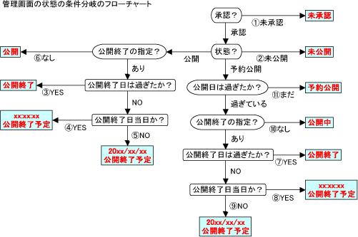 ファイル 64-3.jpg