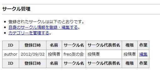 freoの投稿者ユーザーがログインしたとき他ユーザーの情報を表示させない方法